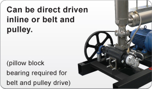 image of Belt and Pulley Driven